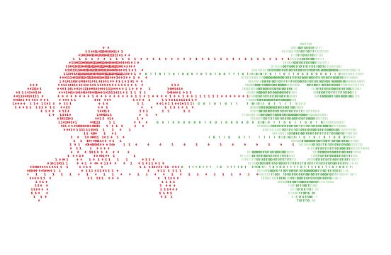 Ransomware: kyberhrozba, která je stále na vzestupu