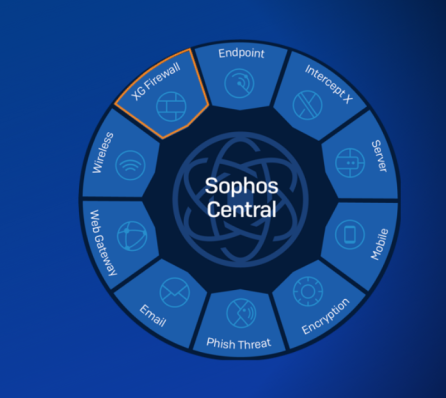Nový Sophos Central Management a Reporting pro XG Firewall