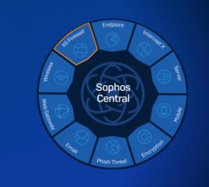 Webinář: Bezpečné září se Sophos Central